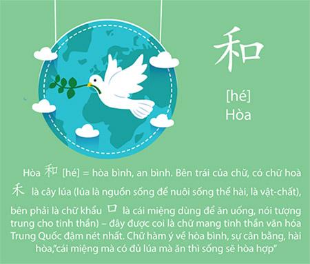 Ý nghĩa của 214 bộ thủ chữ Hán tiếng Trung