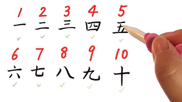 Cách đọc số bằng Tiếng Trung Quốc