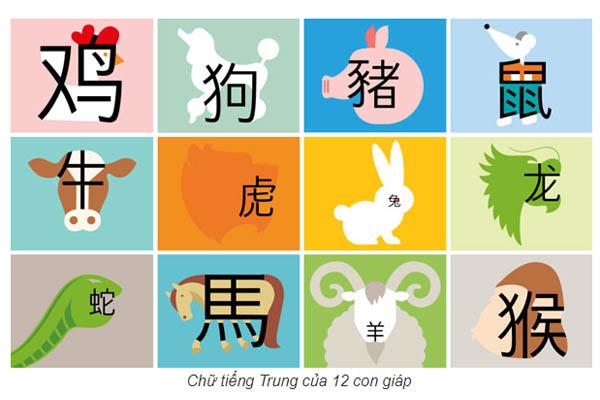 Chữ Tiếng Trung của 12 con giáp bằng hình ảnh