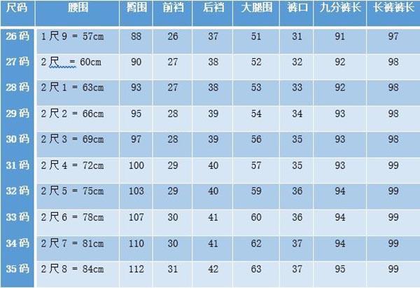 Bảng số đo quần áo bằng Tiếng Trung