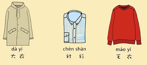 Bộ từ vựng tiếng Trung về quần áo cơ bản thông dụng phổ biến