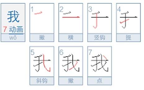 Quy tắc viết chữ Hán trong tiếng Trung
